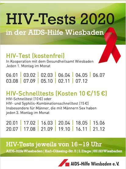 HIV-Tests 2020